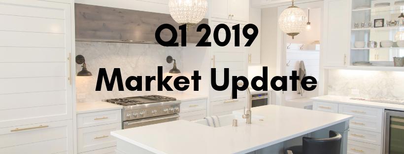 Q1 2019 Market Update